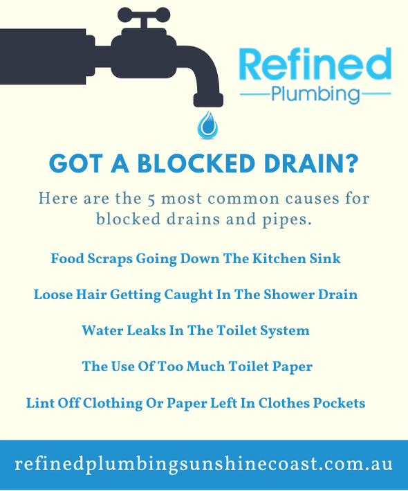 Reasons For Blocked Drains Refined Plumbing