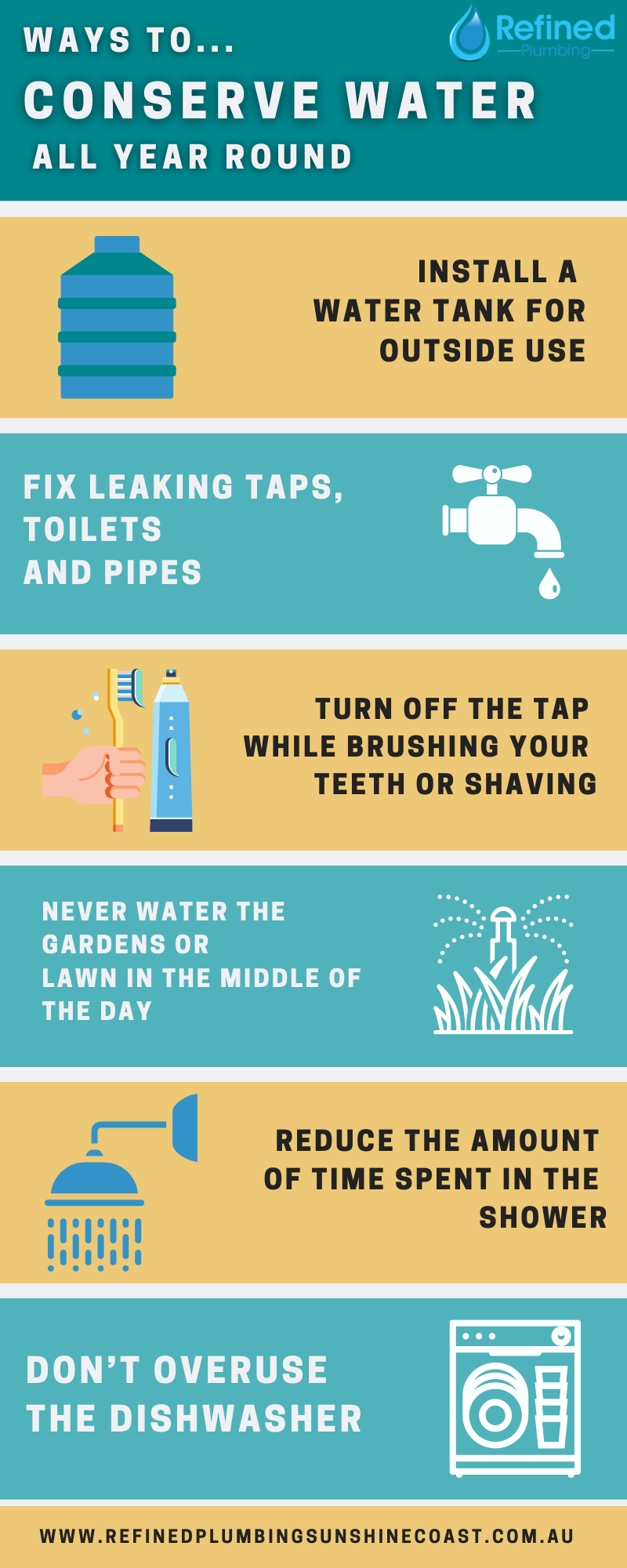 Ways To Conserve Water All Year Round Infog2