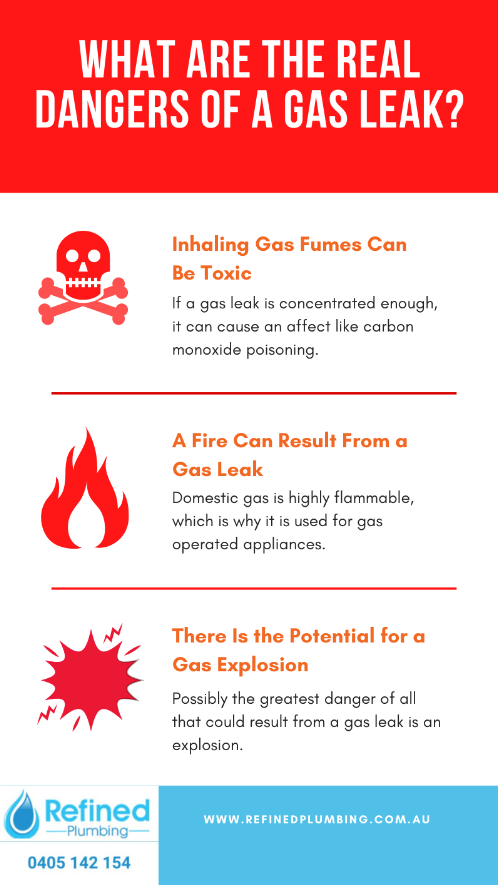 dangers of a gas leak